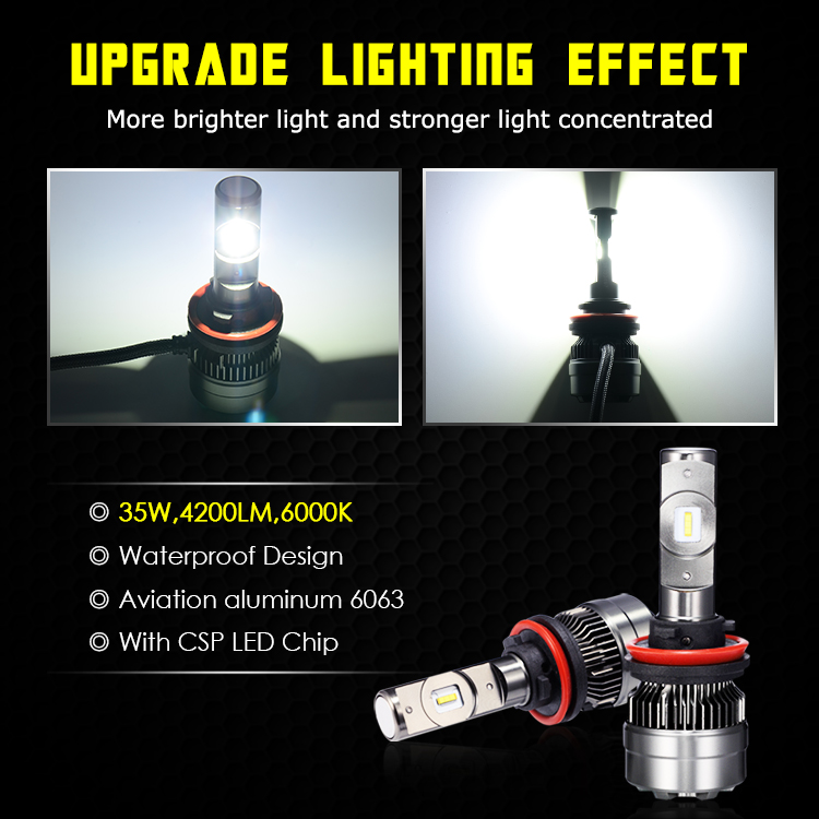 High Power 12V 24V Auto Headlight Canbus H11 LED Car Light